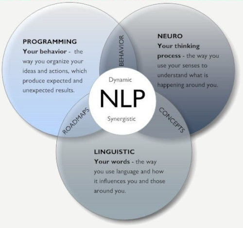 About NLP